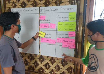 Learning Forum Stakeholder Analisis Yayasan Saba Desa